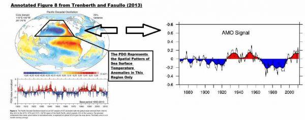 4 Global Warming