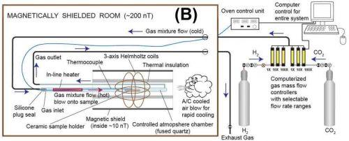 4 campo geomagnetico terrestre