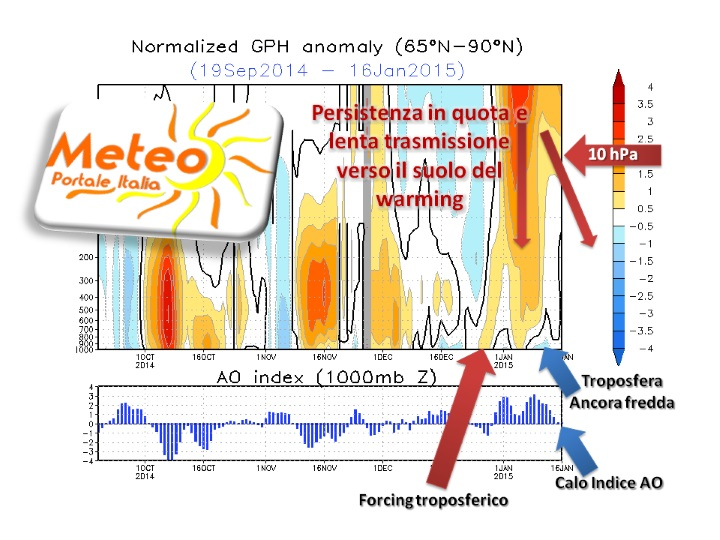 Cross section anomaly GPH 190115