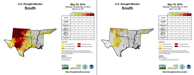 may202014-may192015 drought compare south d