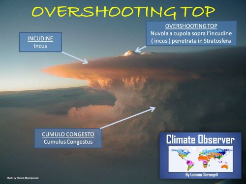 OVERSHOOTING_TOP